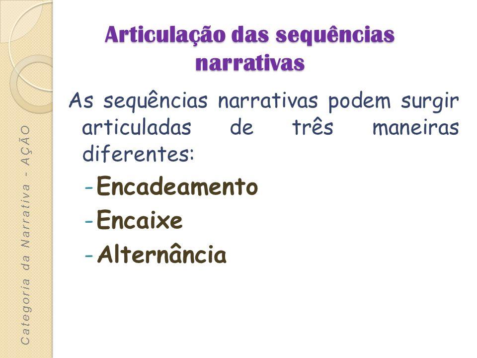 Articulação das sequências narrativas