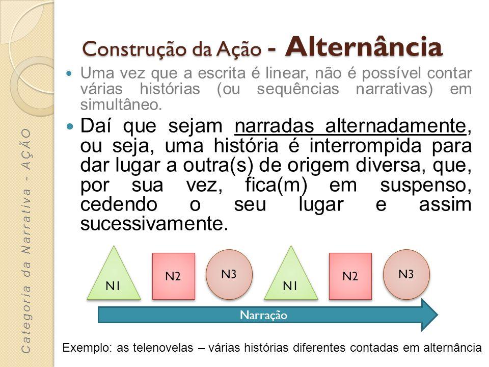Construção da Ação - Alternância