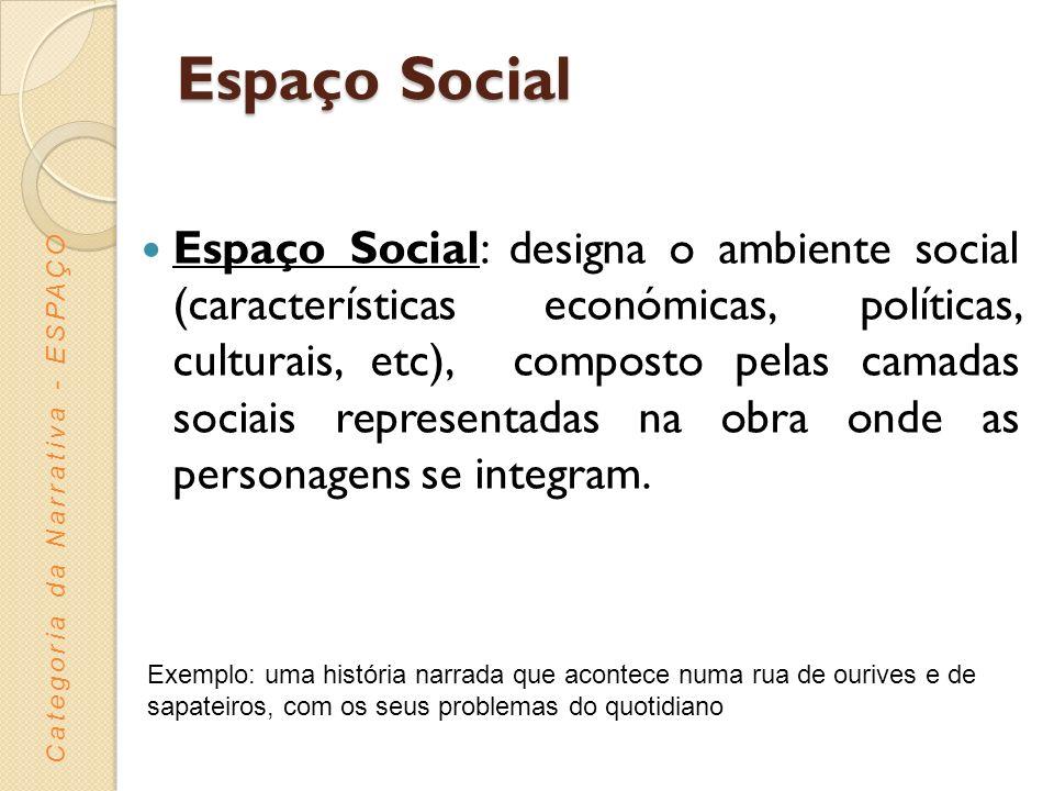 Espaço Social Categoria da Narrativa - ESPAÇO.