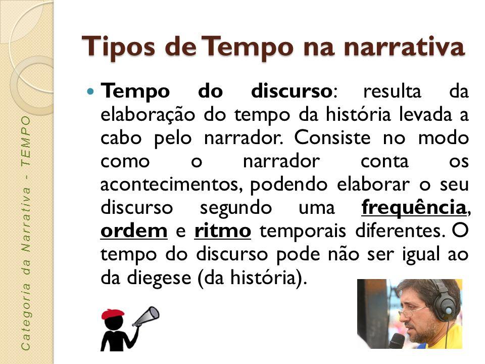 Tipos de Tempo na narrativa
