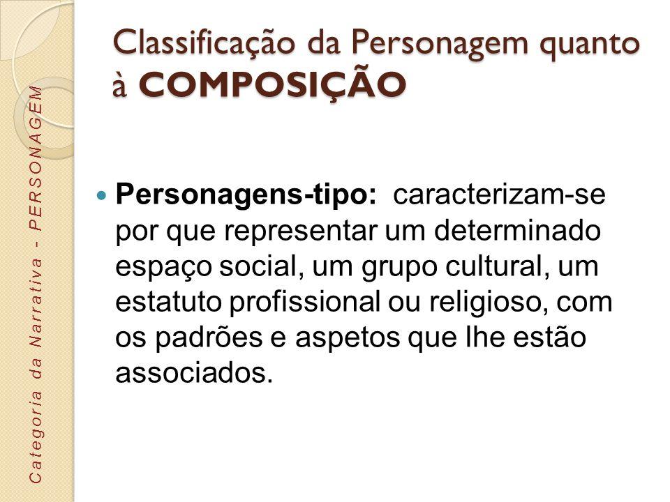Classificação da Personagem quanto à COMPOSIÇÃO