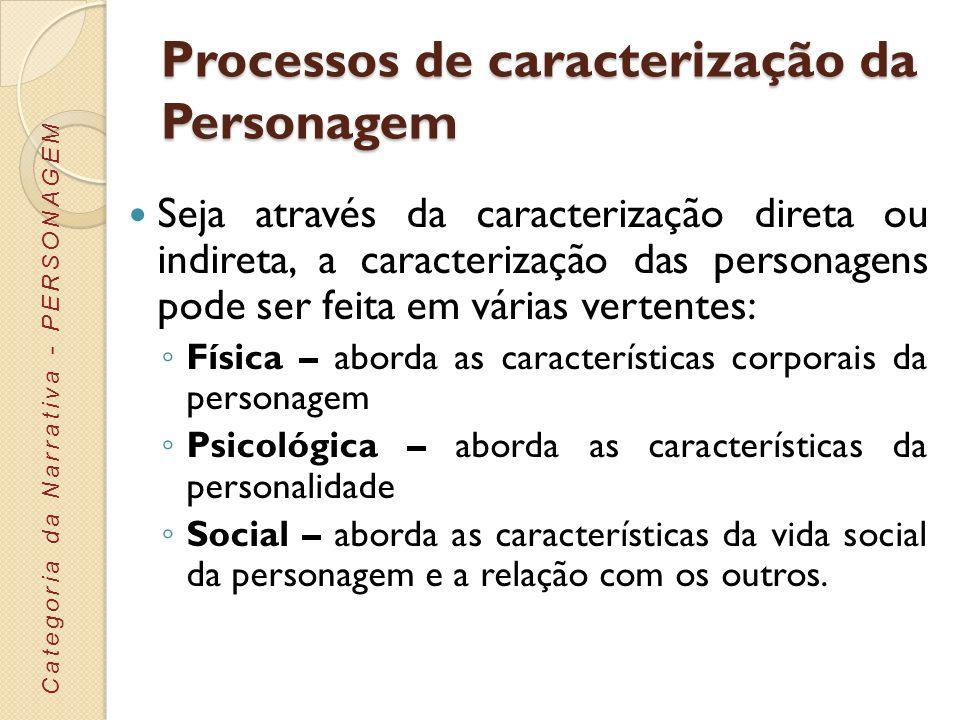 Processos de caracterização da Personagem