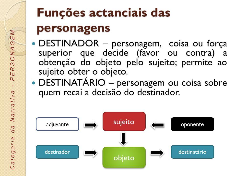 Funções actanciais das personagens