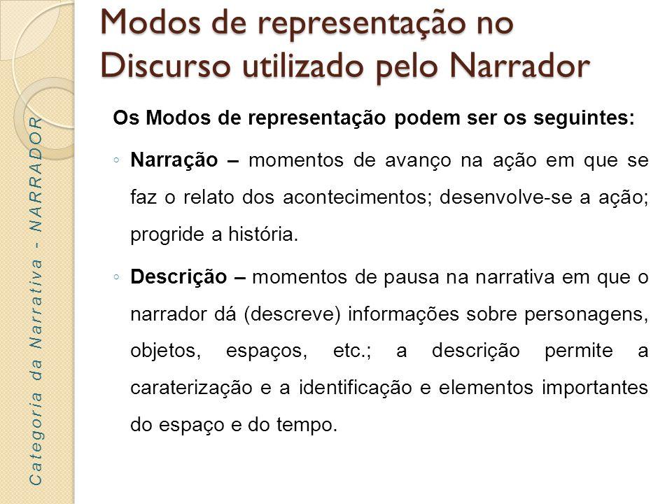 Modos de representação no Discurso utilizado pelo Narrador