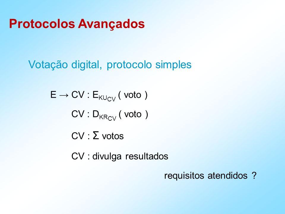 Votação digital, protocolo simples