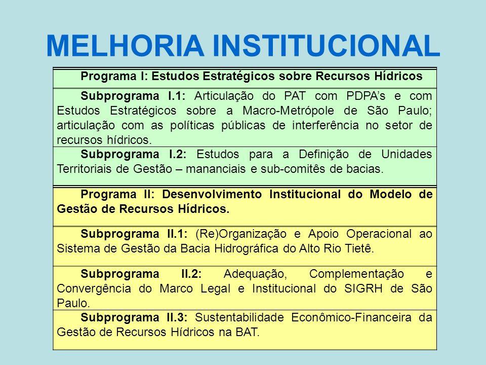 MELHORIA INSTITUCIONAL