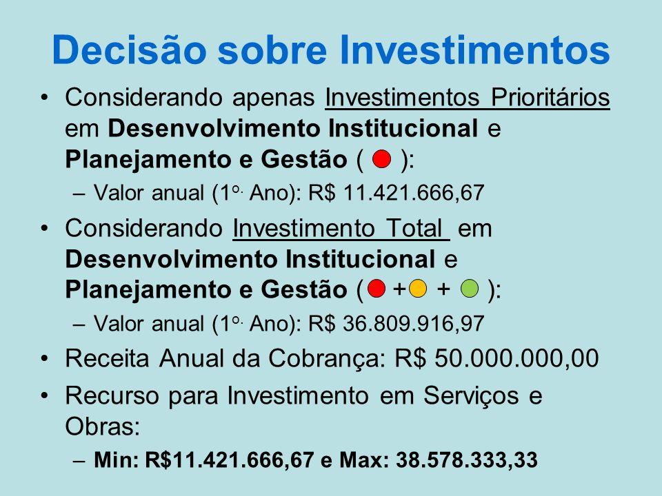 Decisão sobre Investimentos
