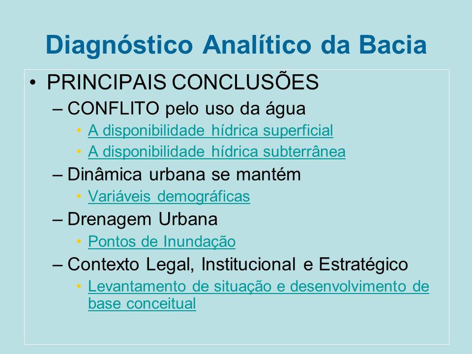 Diagnóstico Analítico da Bacia