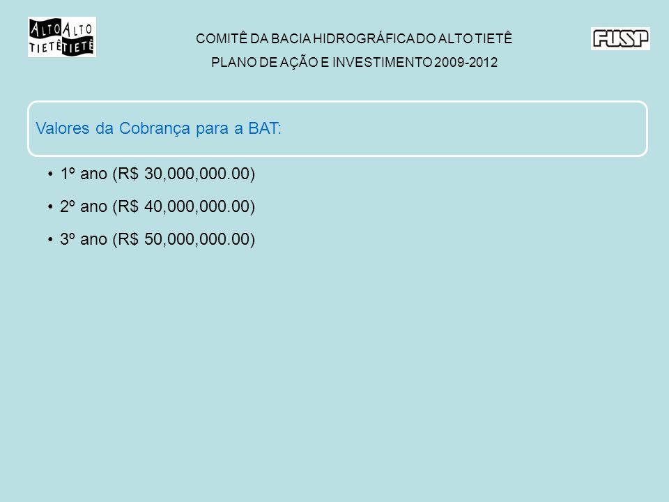 Valores da Cobrança para a BAT: 1º ano (R$ 30,000,000.00)