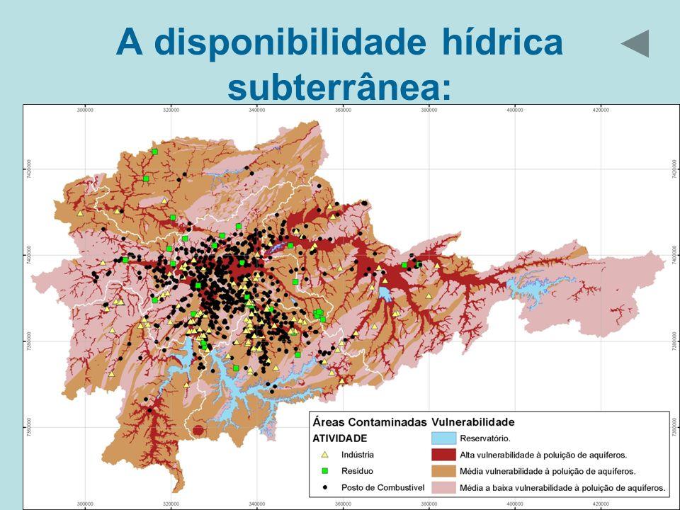A disponibilidade hídrica subterrânea: