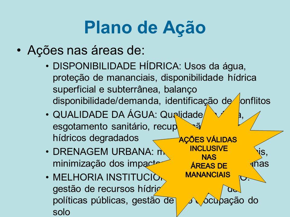 Plano de Ação Ações nas áreas de: