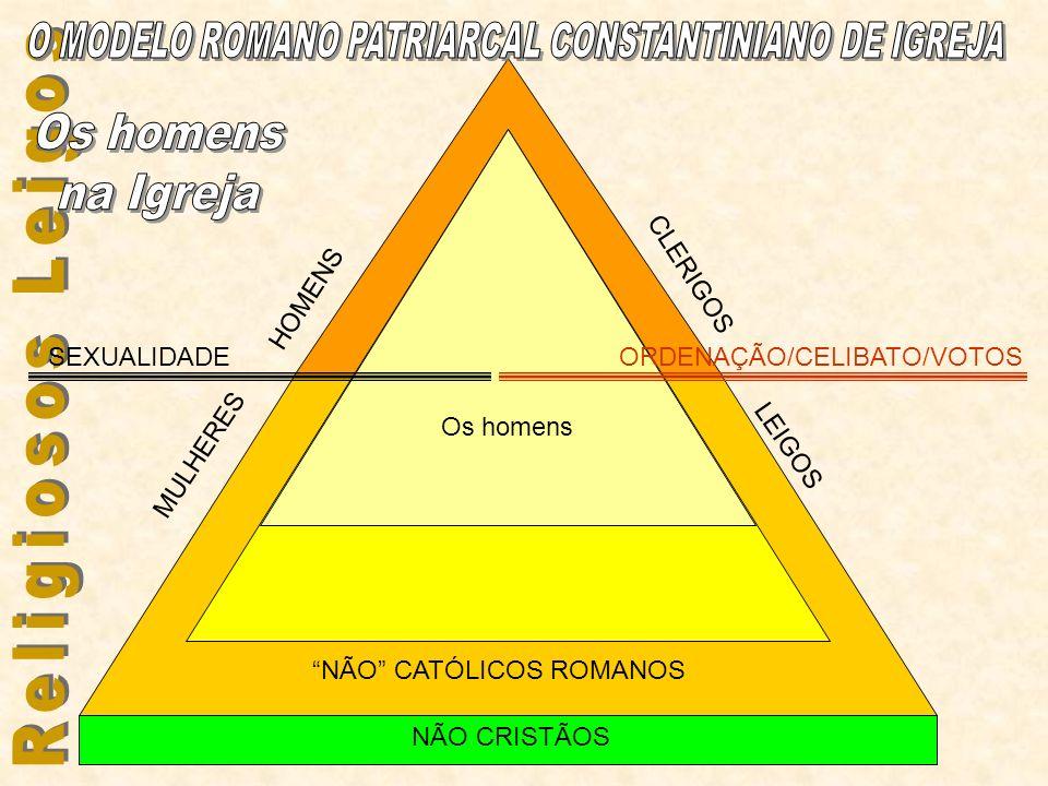 O MODELO ROMANO PATRIARCAL CONSTANTINIANO DE IGREJA
