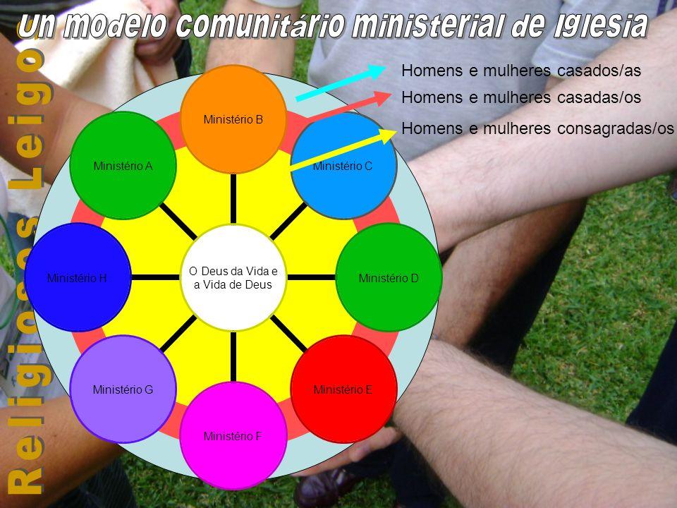 Un modelo comunitário ministerial de Iglesia