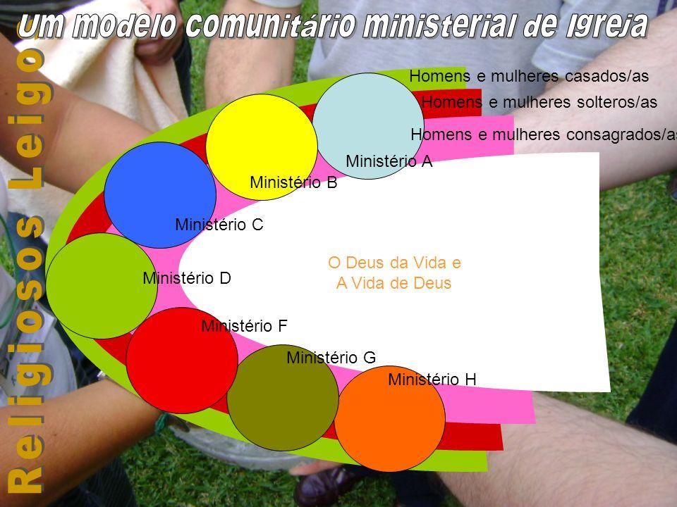 Um modelo comunitário ministerial de Igreja