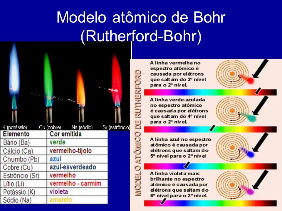 Modelo atômico de Bohr (Rutherford-Bohr)