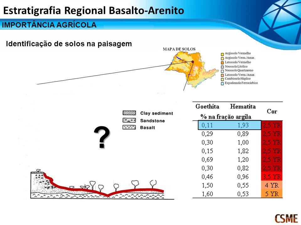 Estratigrafia Regional Basalto-Arenito IMPORTÂNCIA AGRÍCOLA