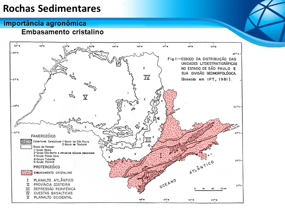 Rochas Sedimentares Importância agronômica Embasamento cristalino