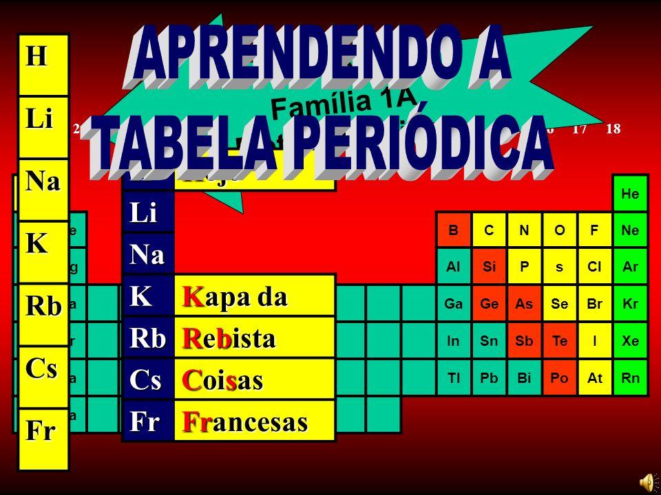 APRENDENDO A TABELA PERIÓDICA Grupo 1 Família 1A Metais alcalinos H Li