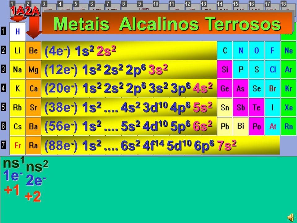 Metais Alcalinos Terrosos