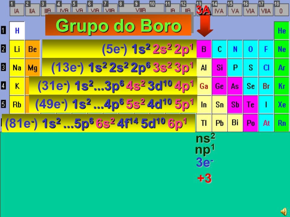 +3 Grupo do Boro (5e-) 1s2 2s2 2p1 (13e-) 1s2 2s2 2p6 3s2 3p1