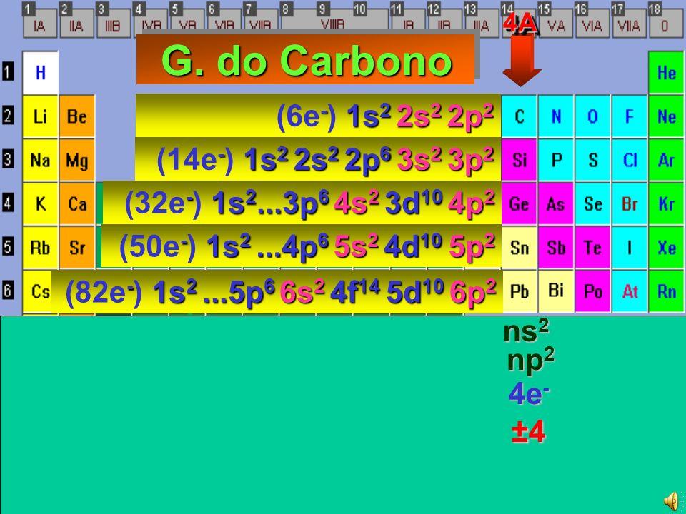 ±4 G. do Carbono (6e-) 1s2 2s2 2p2 (14e-) 1s2 2s2 2p6 3s2 3p2