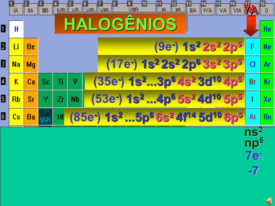 -7 HALOGÊNIOS (9e-) 1s2 2s2 2p5 (17e-) 1s2 2s2 2p6 3s2 3p5