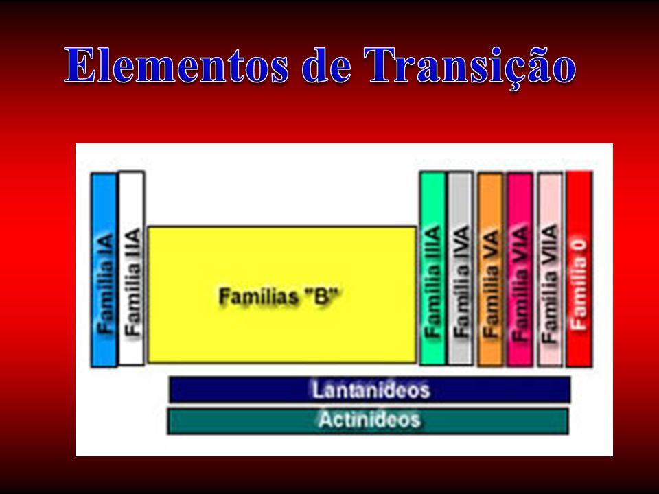 Elementos de Transição