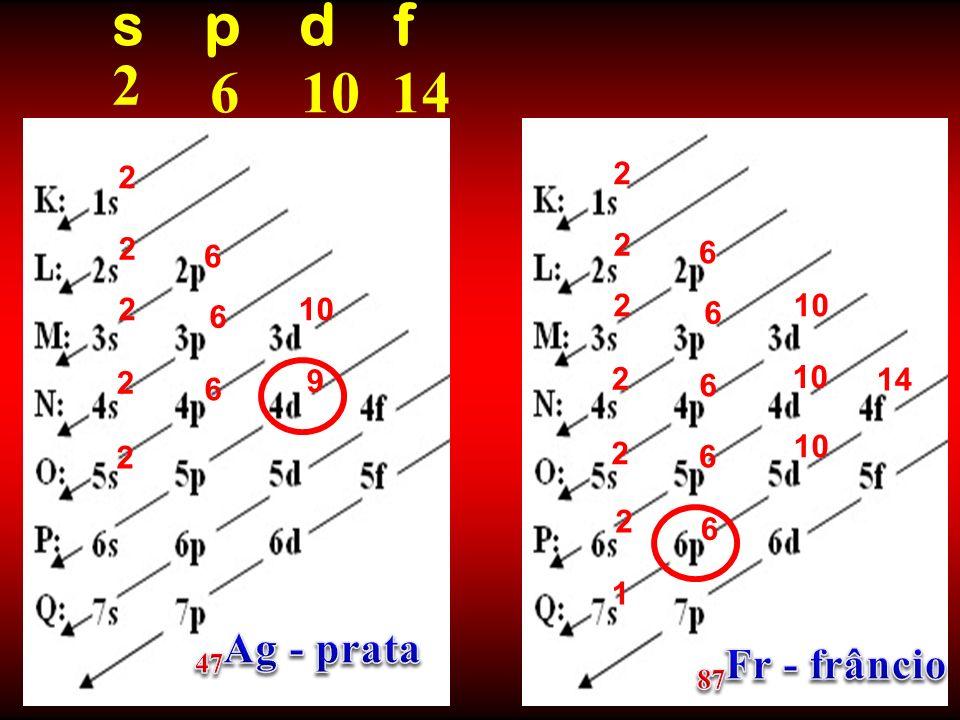 s p d f 2 6 10 14 47Ag - prata 87Fr - frâncio 2 2 2 2 6 6 2 10 2 10 6