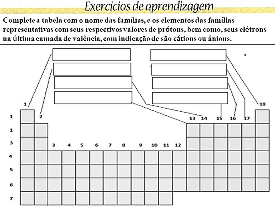 Complete a tabela com o nome das famílias, e os elementos das famílias representativas com seus respectivos valores de prótons, bem como, seus elétrons na última camada de valência, com indicação de são cátions ou ânions.