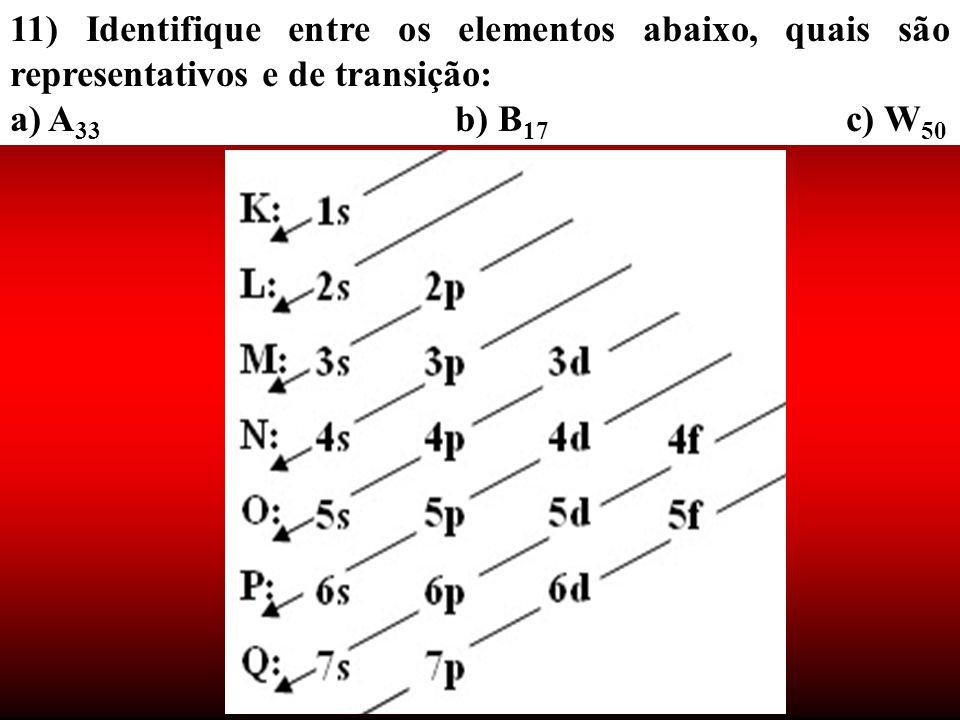 11) Identifique entre os elementos abaixo, quais são representativos e de transição: