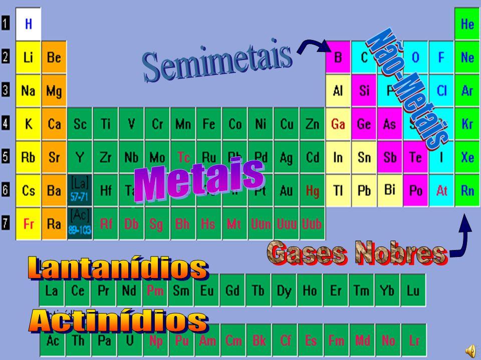 Semimetais Não-Metais Metais Gases Nobres Lantanídios Actinídios