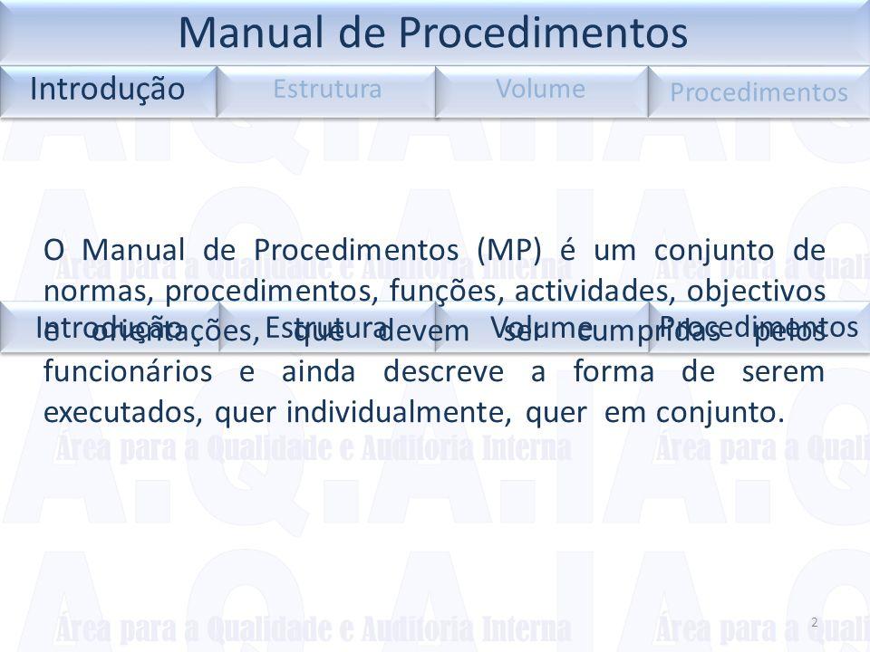 Manual de Procedimentos