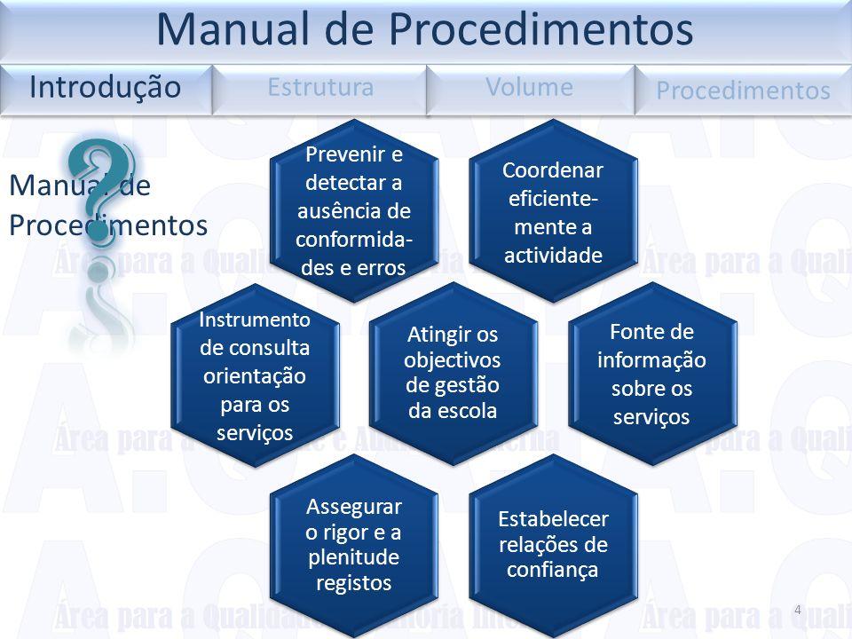Manual de Procedimentos Introdução Manual de Procedimentos Estrutura