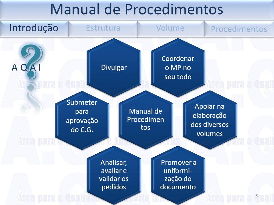 Manual de Procedimentos Introdução A Q A I Estrutura Volume