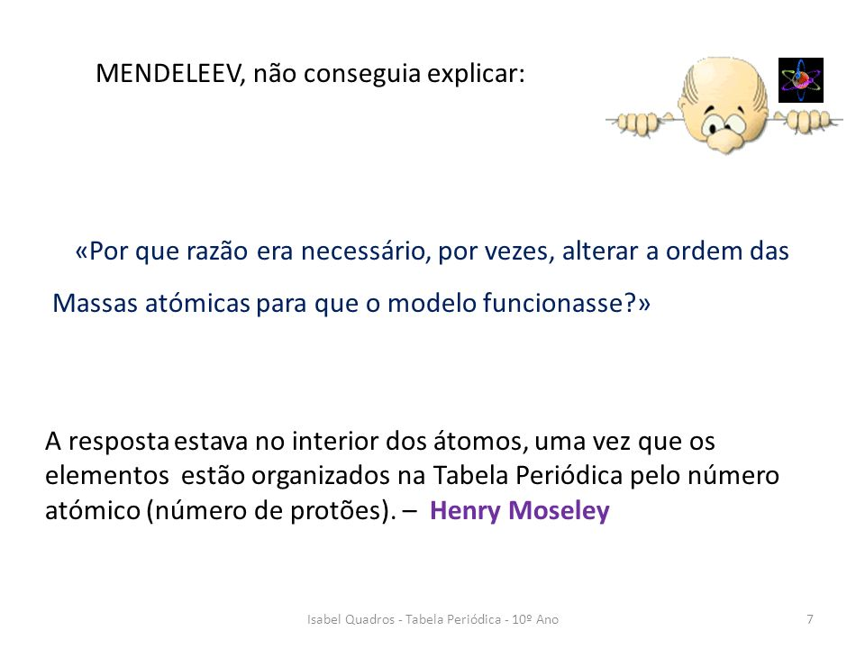 MENDELEEV, não conseguia explicar: