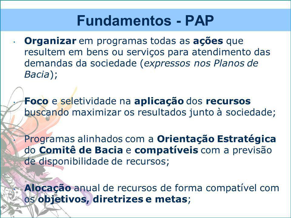 Fundamentos - PAP