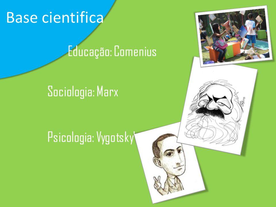 Base cientifica Educação: Comenius Sociologia: Marx