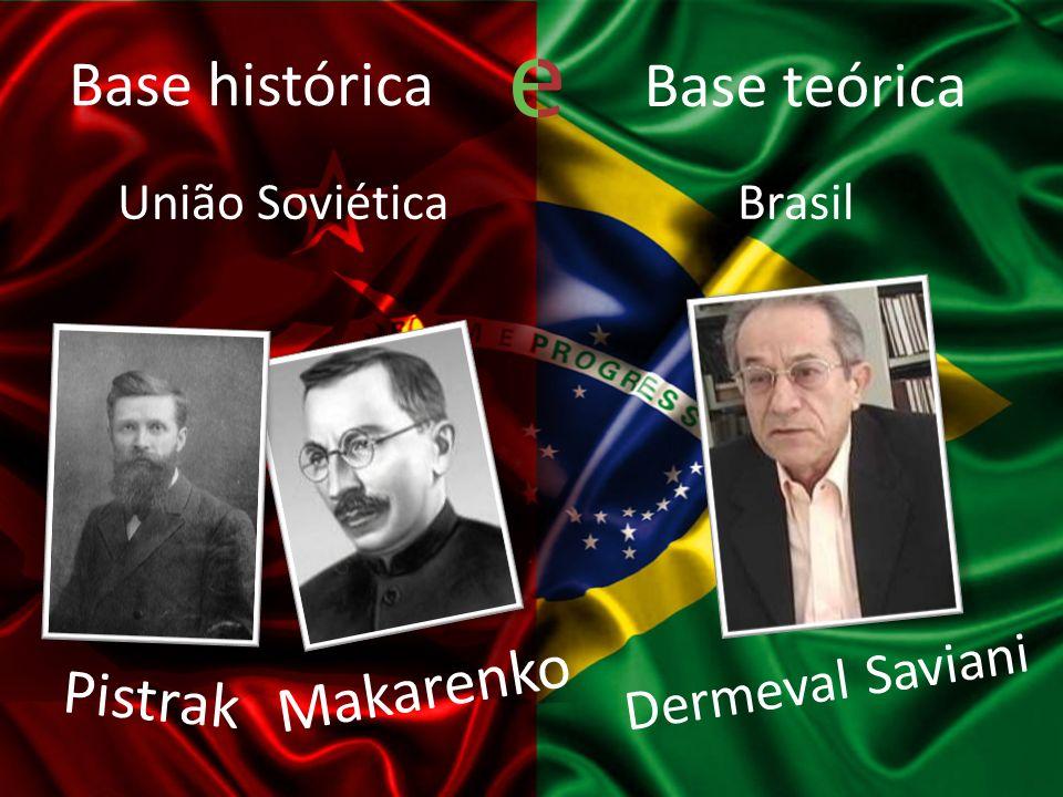 Base histórica Base teórica Makarenko Pistrak Dermeval Saviani