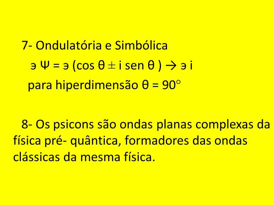 7- Ondulatória e Simbólica э Ψ = э (cos θ ± i sen θ ) → э i para hiperdimensão θ = 90° 8- Os psicons são ondas planas complexas da física pré- quântica, formadores das ondas clássicas da mesma física.