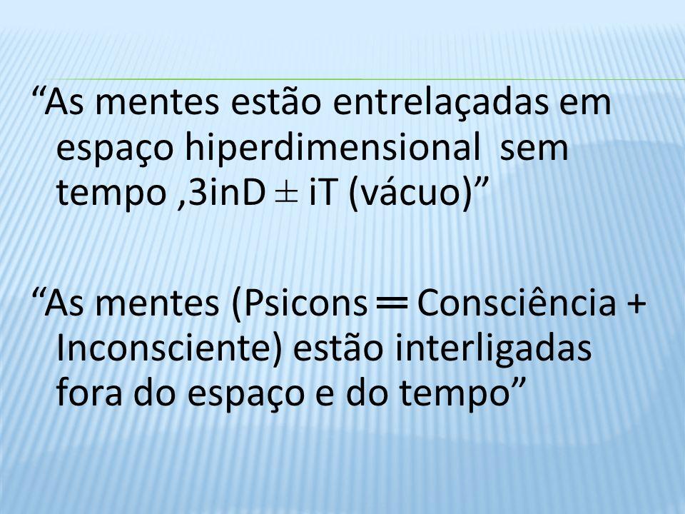 As mentes estão entrelaçadas em espaço hiperdimensional sem tempo ,3inD ± iT (vácuo) As mentes (Psicons ═ Consciência + Inconsciente) estão interligadas fora do espaço e do tempo