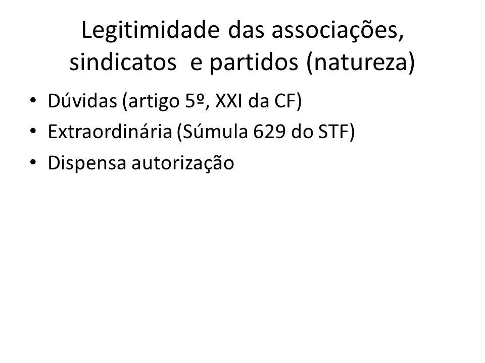 Legitimidade das associações, sindicatos e partidos (natureza)