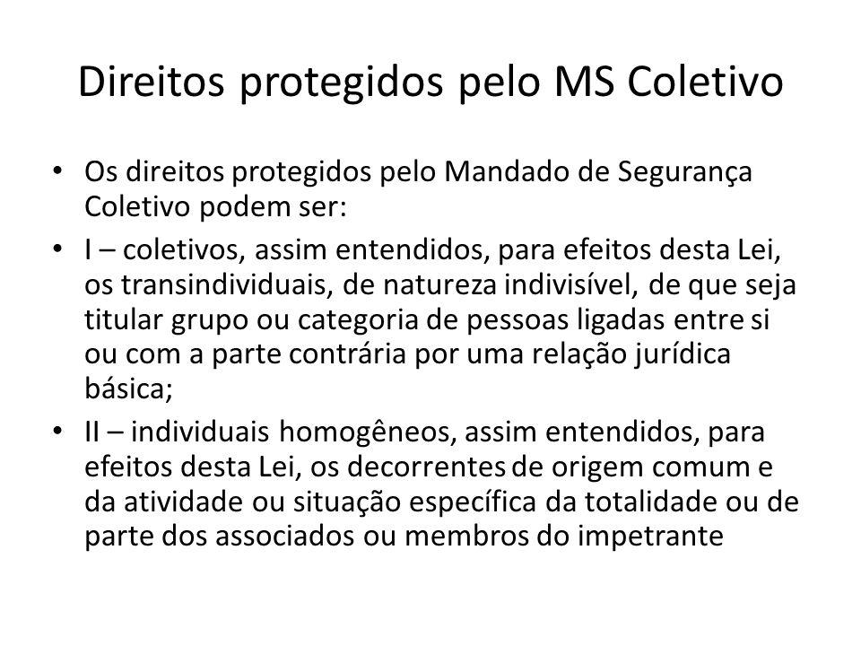 Direitos protegidos pelo MS Coletivo