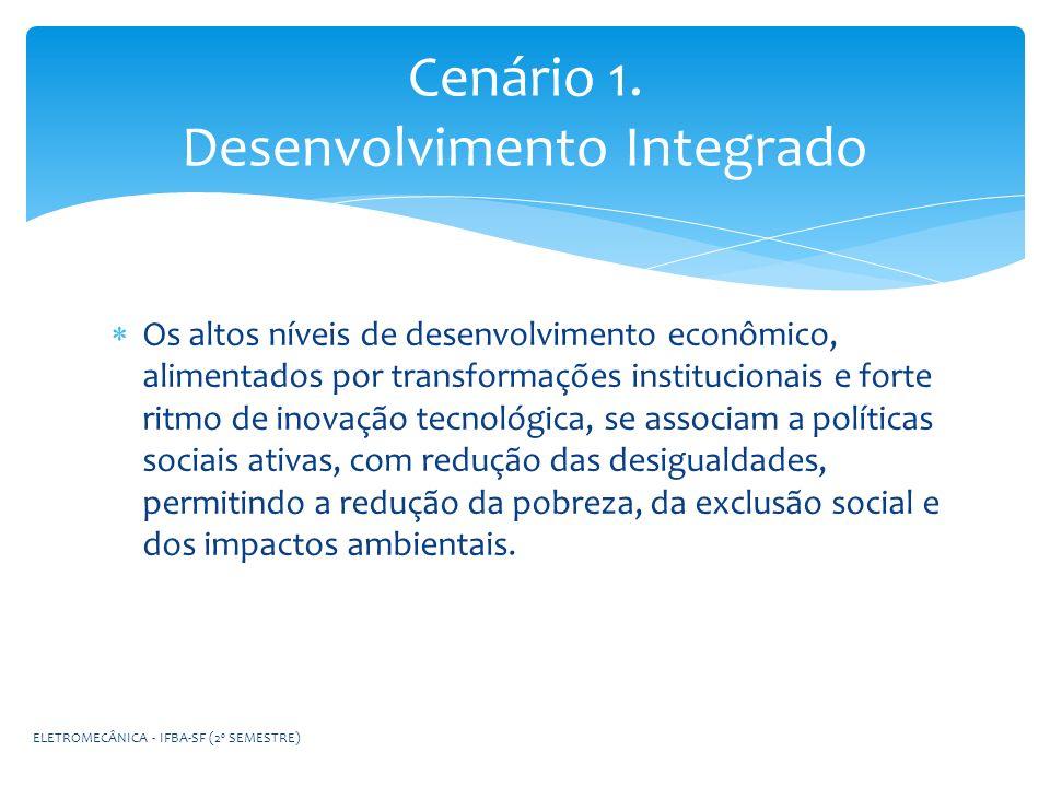Cenário 1. Desenvolvimento Integrado