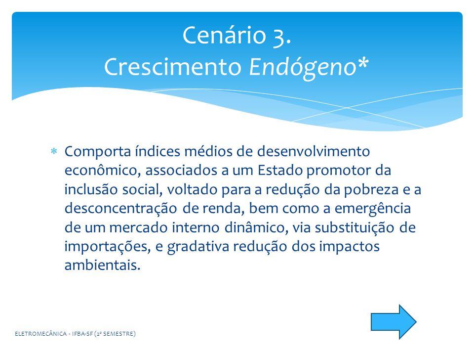 Cenário 3. Crescimento Endógeno*