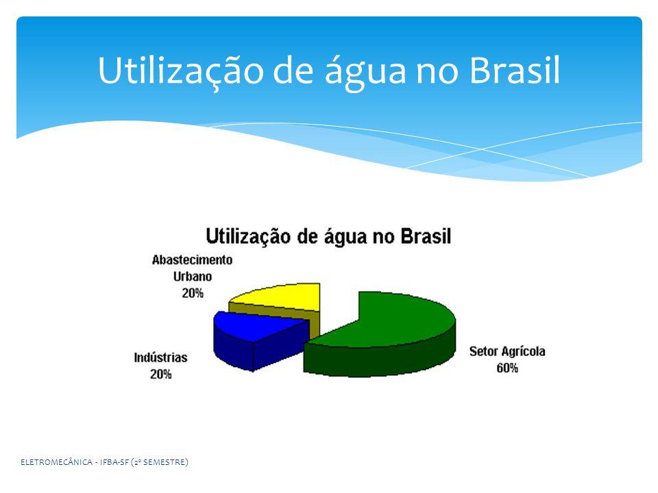 Utilização de água no Brasil