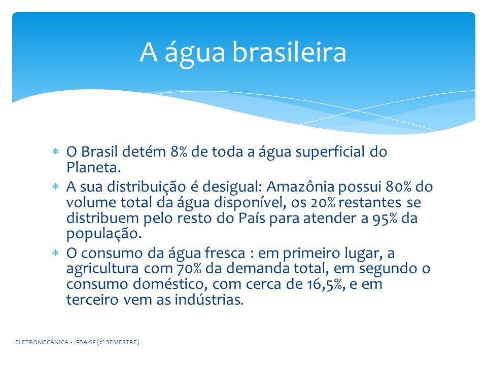 A água brasileira O Brasil detém 8% de toda a água superficial do Planeta.
