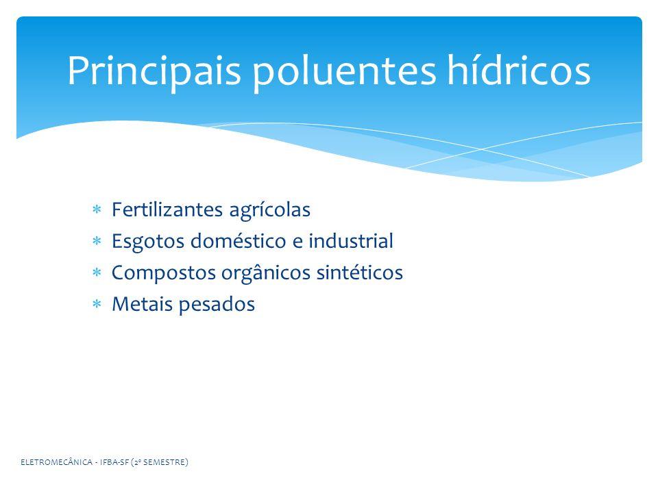 Principais poluentes hídricos