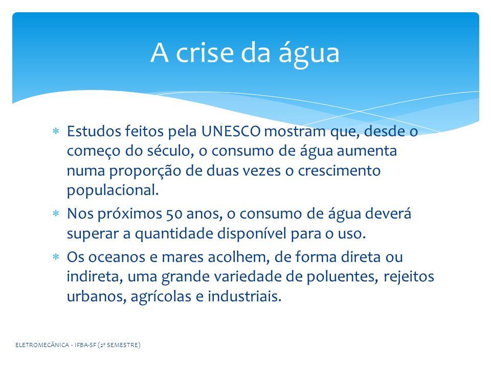 A crise da água