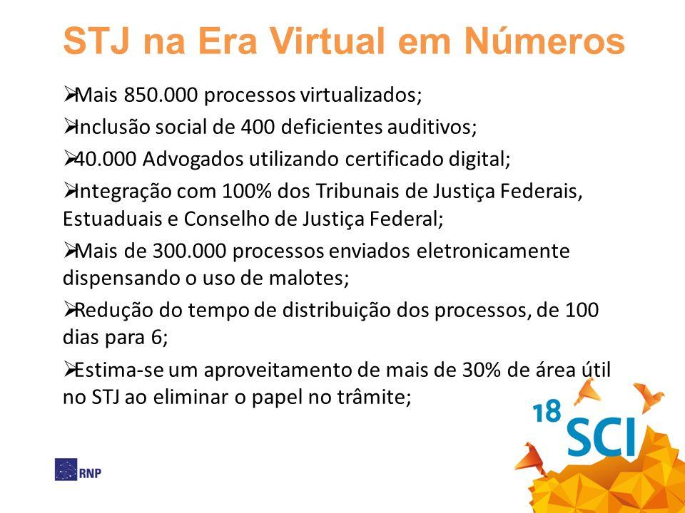 STJ na Era Virtual em Números