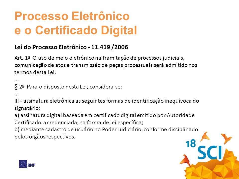 Processo Eletrônico e o Certificado Digital
